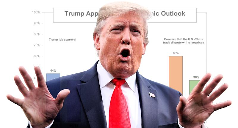 President Donald Trump and the latest ABC News/Washington Post poll. (Photo illustration: Yahoo News; photos: AP, ABC/WashPost)