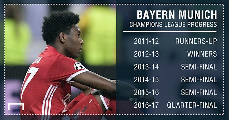 GFX PS Bayern Munich Champions League Progress 2016-17