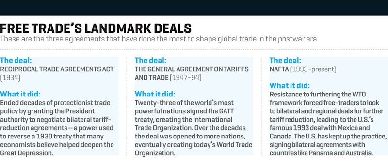 Everything You Need To Know About Free Trade This Election Cycle