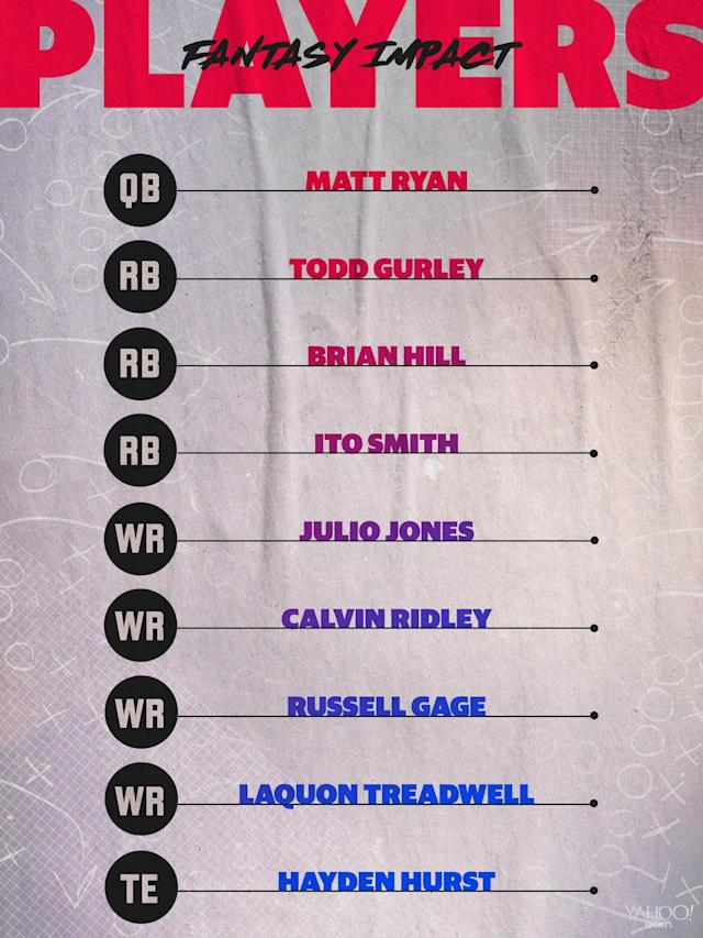 Atlanta Falcons projected 2020 lineup.
