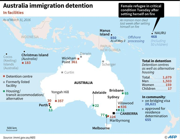 Graphic showing Australia's immigration detention facilities