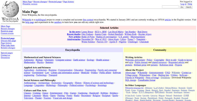 Wikipedia Was Founded 13 Years Ago Today — Here's What It
