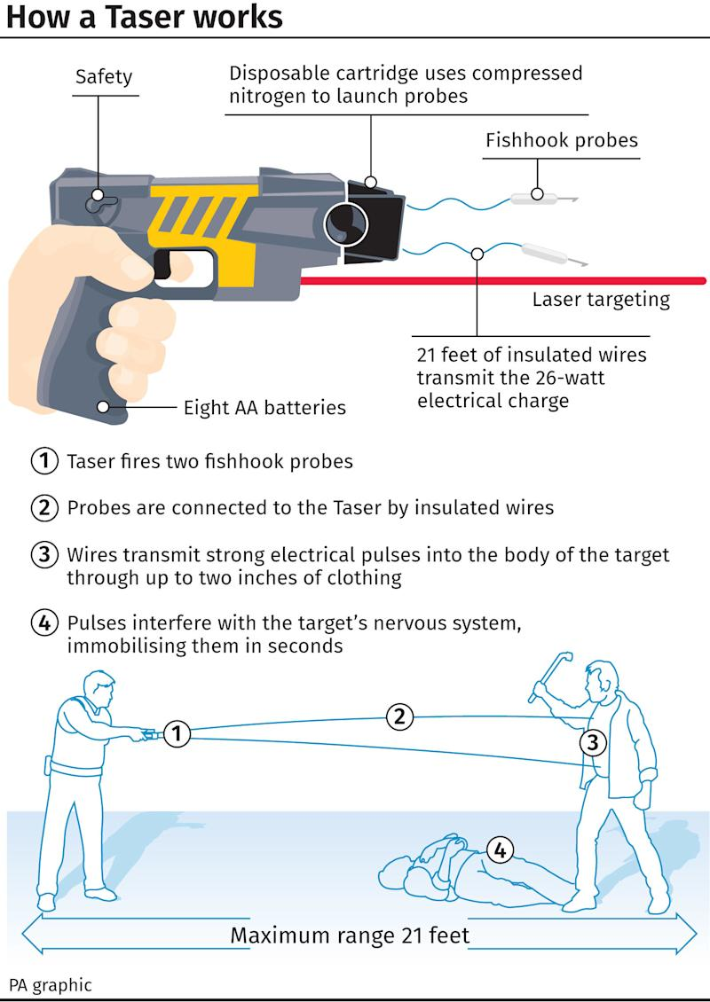 How a Taser works. See story POLICE Taser. Infographic PA Graphics