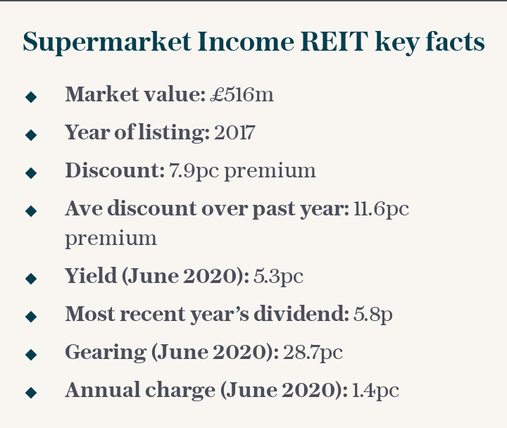 Supermarket Income REIT key facts