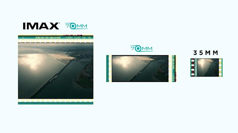 Picture this... here's how the film size affects what you see on screen with 'Dunkirk' (Credit: Anton Volkov/Warner Bros.)