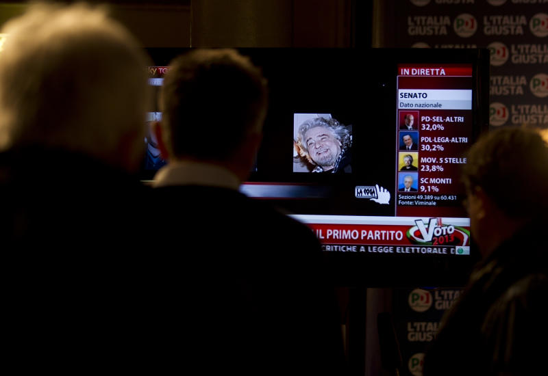 Markets slammed by inconclusive Italian elections