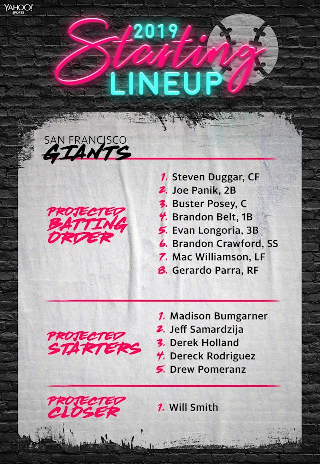 The San Francisco Giants' projected lineup for 2019. (Yahoo Sports)