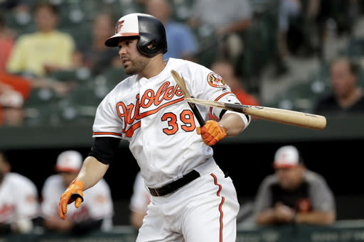 Baltimore Orioles designated hitter Renato Nunez breaks his bat while grounding out to the Kansas City Royals during the first inning of a baseball game Tuesday, Aug. 20, 2019, in Baltimore. (AP Photo/Julio Cortez)