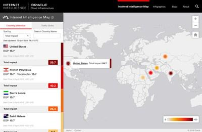 Oracle Internet Intelligence Map
