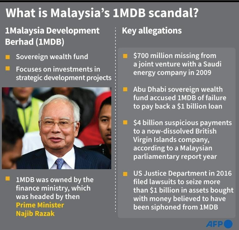 If Najib -- currently free on bail -- is convicted on Tuesday, he could be sentenced on the same day