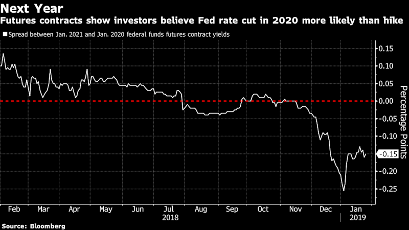 Fed likely to send reassuring note of patience on rate hikes