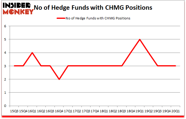 Is CHMG A Good Stock To Buy?