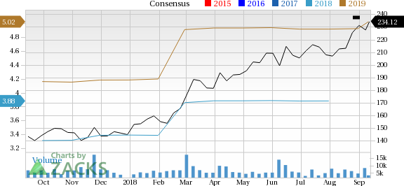 Palo Alto Networks (PANW) seems well-positioned for future earnings growth and it is seeing rising earnings estimates as well, coupled with a solid Zacks Rank.