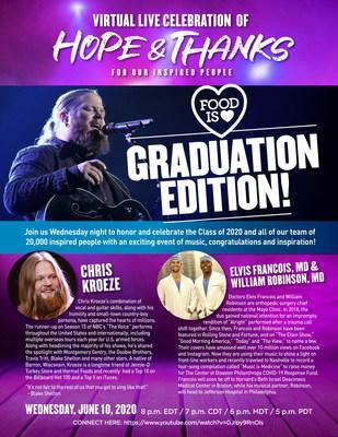 Hormel Foods to Host Live Virtual Concert Honoring the Graduating Class of 2020