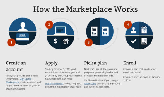 healthcare-gov-marketplace-graphic (1).jpg
