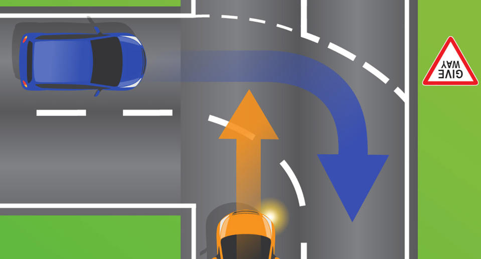 An orange car is pictured wanting to cross across a broken white line into a street while a blue car turns a corner in front of it.