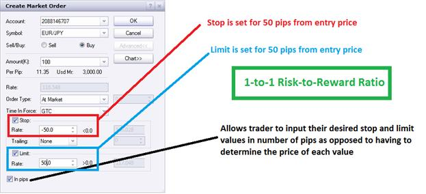 how_to_set_stops_body_Picture_8.png, Learn Forex: How to Set Stops
