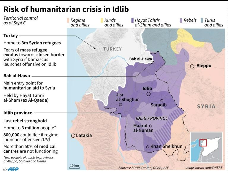 Territorial control in Idlib province, Syria, with data on the risk of a humanitarian crisis