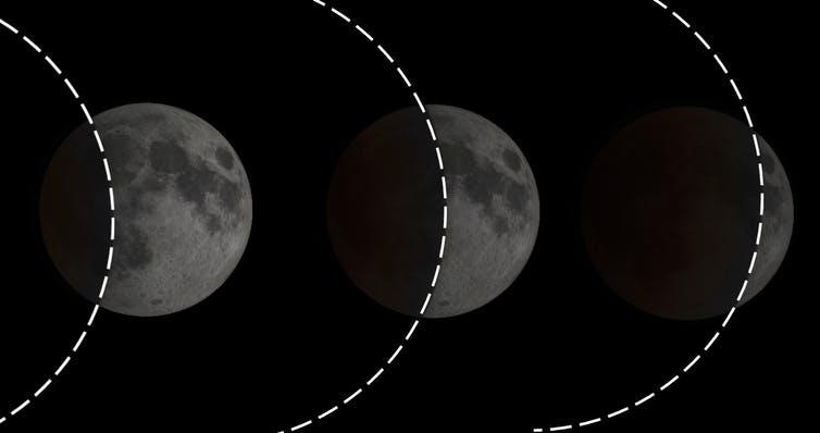 "<span class=""caption"">Phases of a lunar eclipse. Note how the curvature of the shadow always fits the Earth's round shadow.</span> <span class=""attribution""><span class=""source"">Daniel Brown</span></span>"