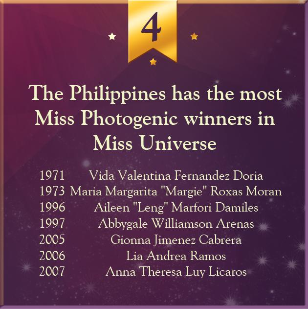 4. The Philippines has the most Miss Photogenic winners in Miss Universe