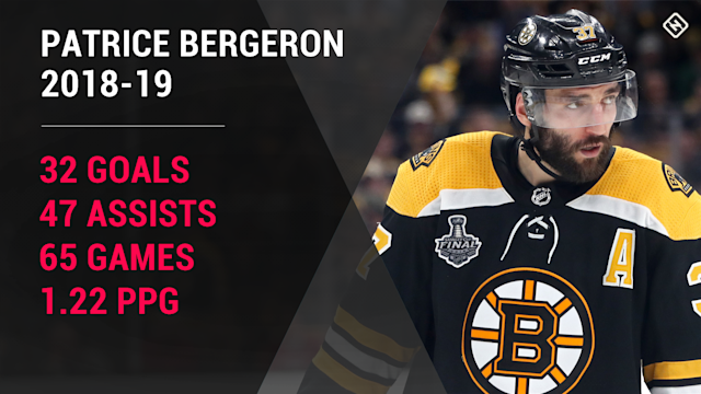 patrice-bergeron-boston-bruins