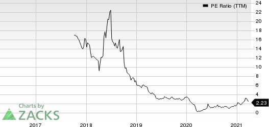 Penn Virginia Corporation PE Ratio (TTM)