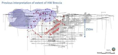 Figure 1 Inclined Oblique View in the Plane of the HW Breccia (CNW Group/Avino Silver & Gold Mines Ltd.)