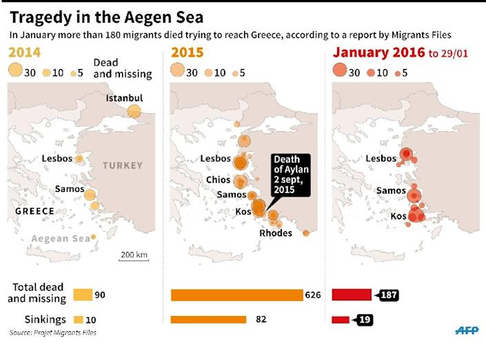 Map locating migrant tragedies in the Aegean Sea, Jan 2014-Jan 29, 2016. (AFP Photo/Philippe MOUCHE, Thomas SAINT-CRICQ, Jules BONNARD)