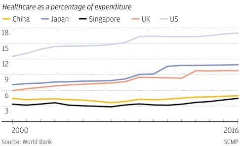Preparedness for pandemics by country. SCMP Graphics