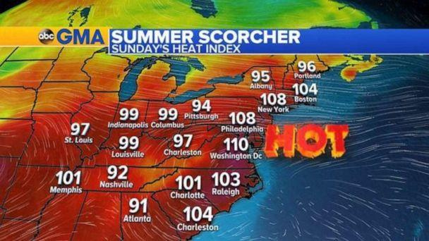 PHOTO: The heat index will be above 100 degrees from Charleston, S.C., to Boston on Sunday. (ABC News)