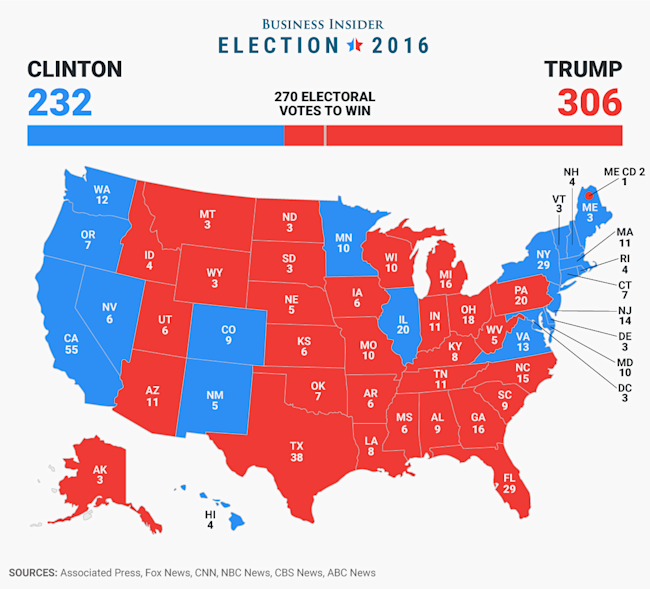 Here's the final 2016 Electoral College map on