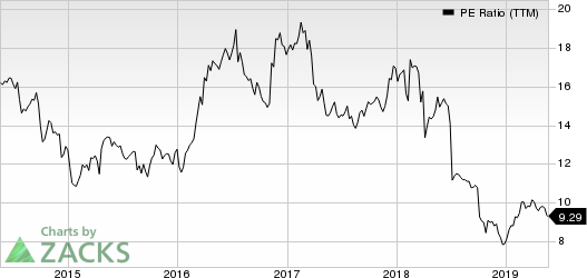 Reliance Steel & Aluminum Co. PE Ratio (TTM)