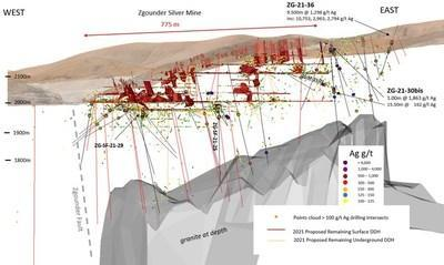 Figure 1: Location of DDH Results at Zgounder from Surface and Underground Drilling as per Appendixes 1 & 2 (CNW Group/Aya Gold & Silver Inc)