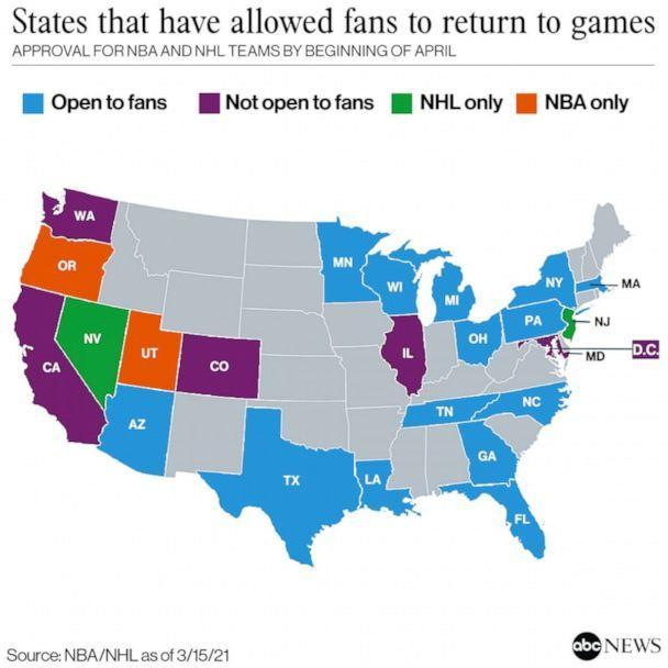 PHOTO: States that have allowed fans to return to games (ABC News)