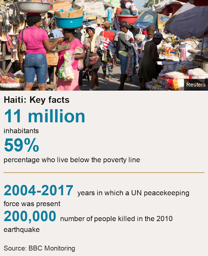 Haiti: Key facts.  [ 11 million inhabitants ],[ 59% percentage who live below the poverty line ] [ 2004-2017 years in which a UN peacekeeping force was present ],[ 200,000 number of people killed in the 2010 earthquake ], Source: Source: BBC Monitoring, Image: People walk in a market as they go about their lives in Port-au-Prince, Haiti, May 24, 2021