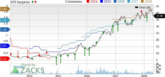 Central Garden Pet 39 S Cent Q2 Earnings What 39 S In Store