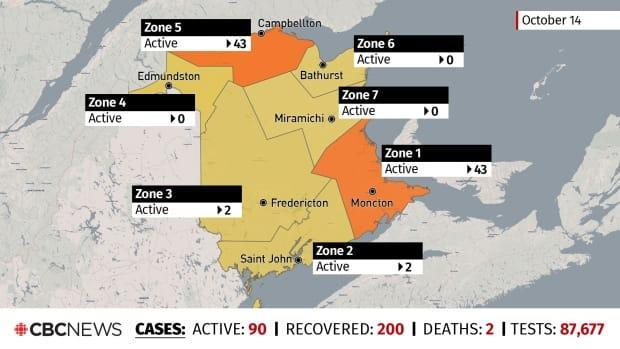 N.B. COVID-19 roundup: 8 new cases in the province