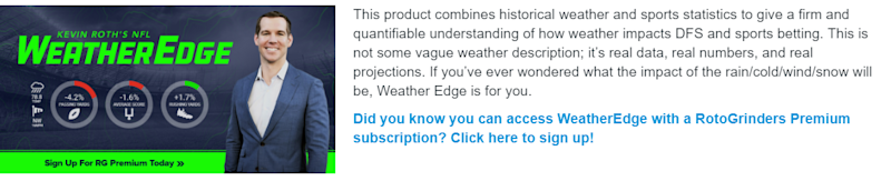 RotoGrinders-Weather-Edge