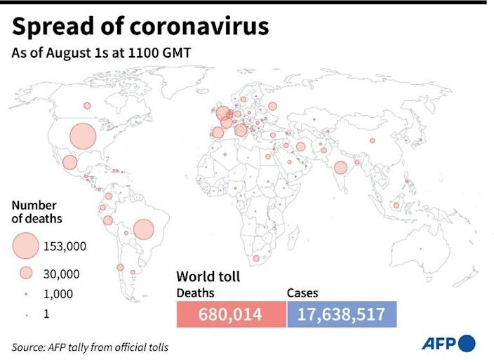 World map showing official number of coronavirus deaths per country, as of August 1st at 1100 GMT (AFP Photo/Simon MALFATTO)