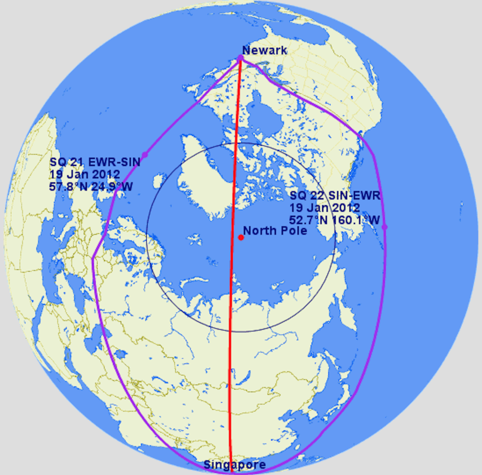 """The map """"shows the approximate flight paths for SQ 22 SIN-EWR and SQ 21 EWR-SIN in purple along with estimates of their most northerly points. These paths are about 11.3% and 7.2% longer than the shortest, geodesic path, which is shown in red. The Arctic Circle is shown in blue; neither flight comes very close the arctic region never mind the North Pole."""" (Photo: John Chesire)"""