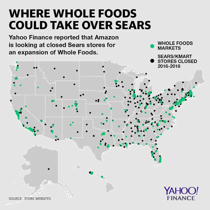 Whole Foods takeover of Sears would span the U.S.