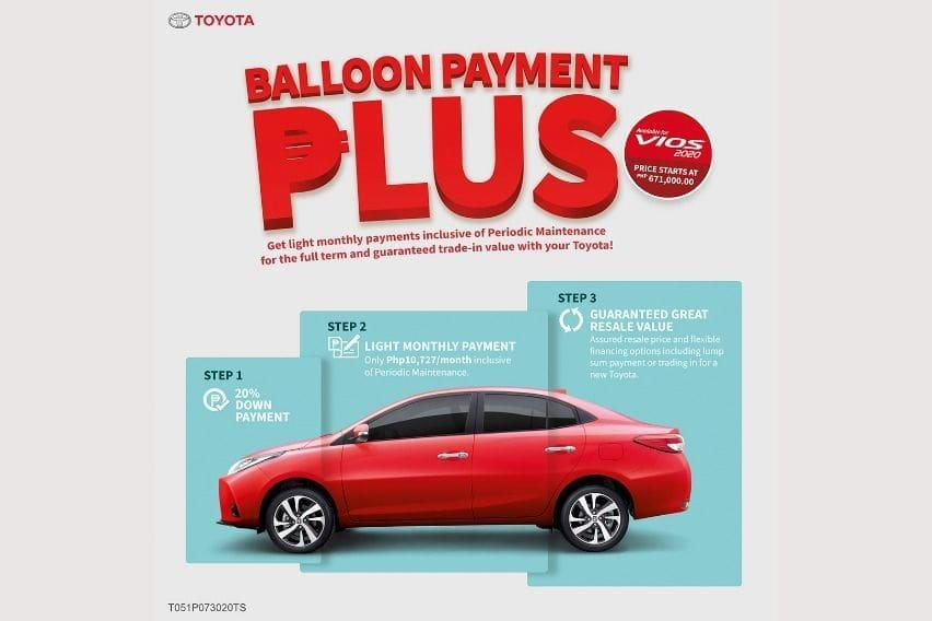 Vios Balloon Payment Plus