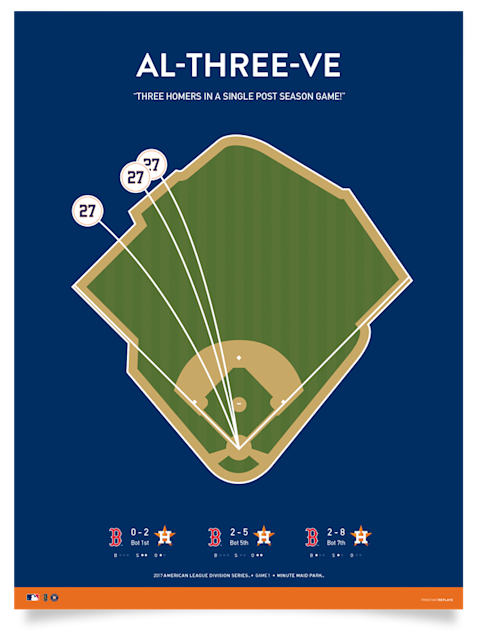 Jose Altuve's three-homer game in the 2017 NLDS is graphically represented in this poster from Prinstant Replays. (prinstantreplays.com)