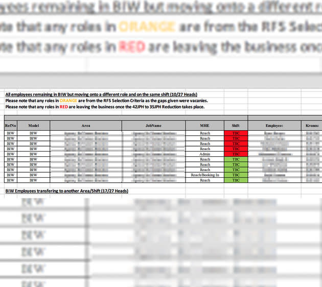 A screenshot of one of the leaked documents, including workers marked by red coloured cells - explained as those 'leaving the business'.
