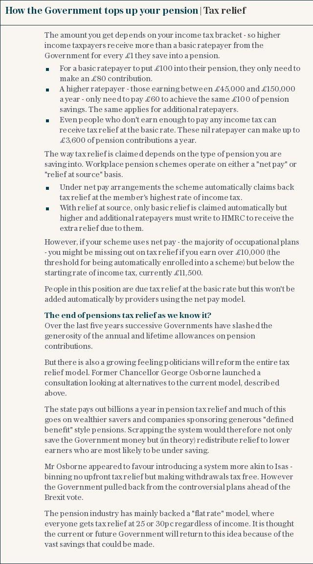 How pensions tax relief works