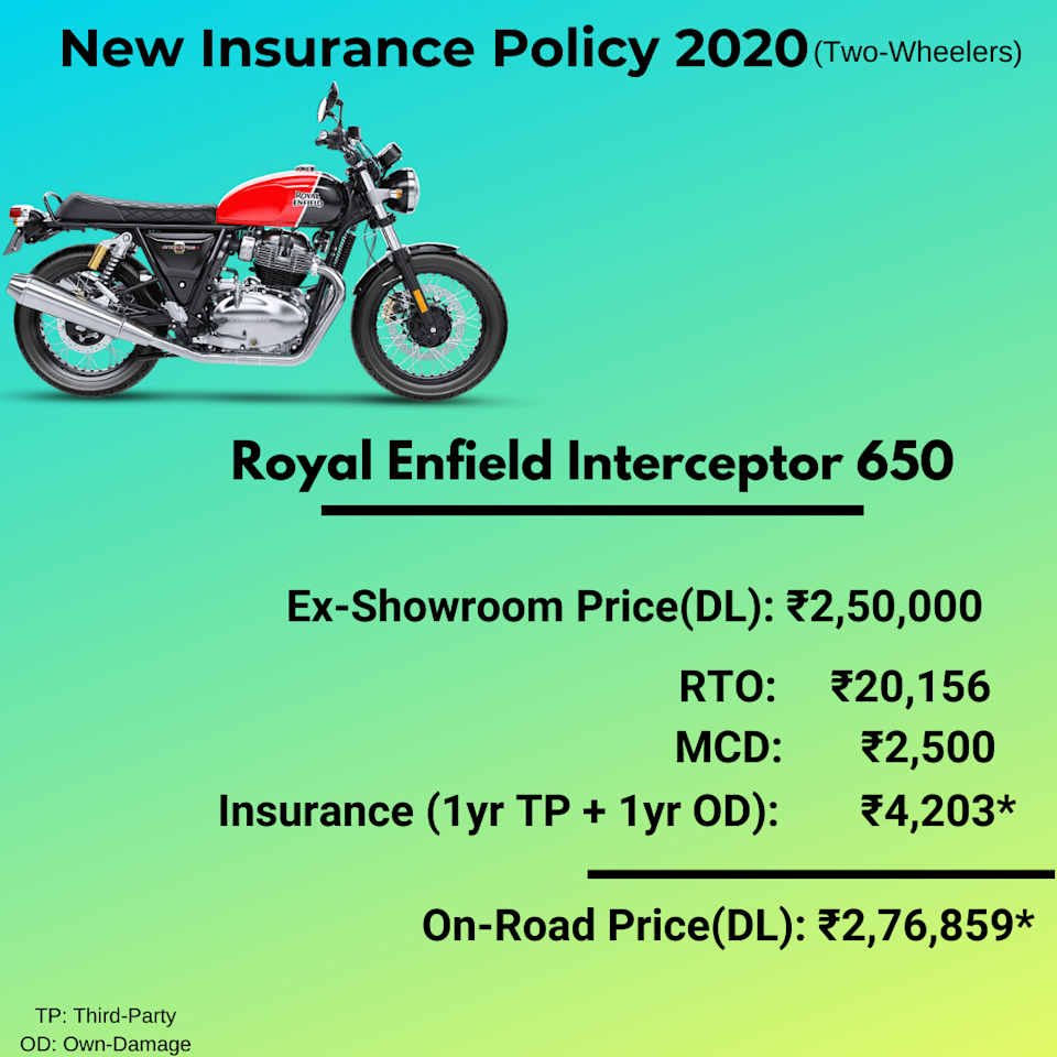 Will the mandatory long-term cover gone you'll be able to save a lot on the on-road price.