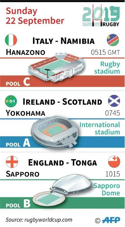 Matches on September 22 at the Rugby World Cup 2019 in Japan. (AFP Photo/Laurence SAUBADU)