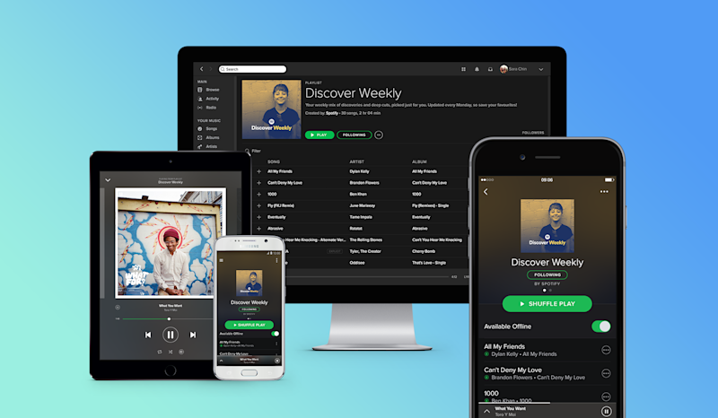 Spotify interface displayed on various devices
