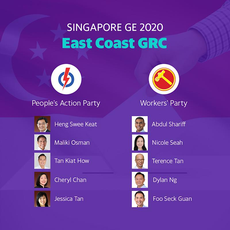 East Coast GRC