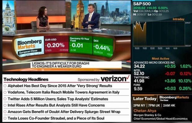 Why Bloomberg Is Diving Deep Into OTT to Capture Market-Savvy Consumers